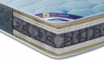 Mattresses with Pocket springs